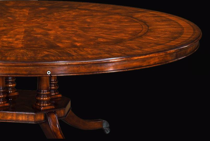 Fine Round Antique Reproduction Perimeter Table With Leaves