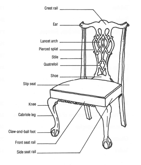 Fully Upholstered Dining Room Chairs Will Look Like The Picture Below This Is Designer Furniture More Money And Fancier Look Harder To Maintain Or Change